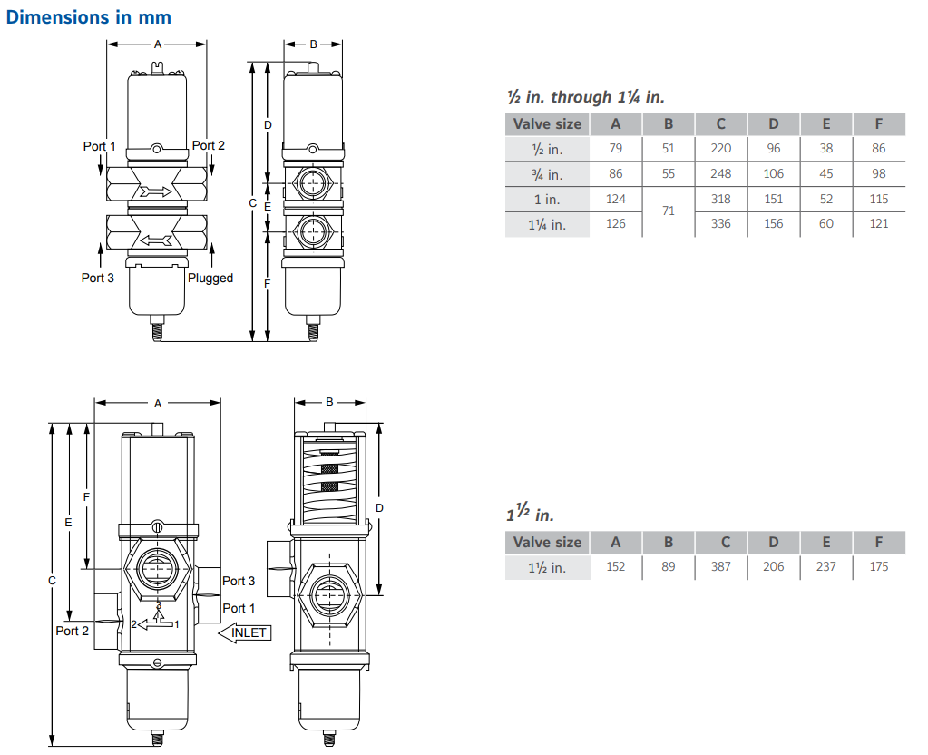 Johnson Controls V248 - Dimensions
