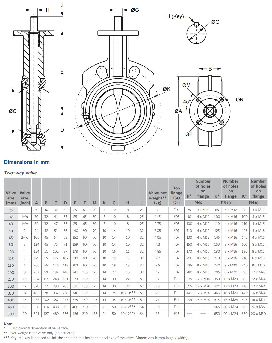 Johnson Controls VFB - Dimensions