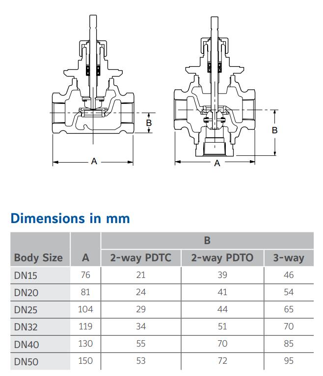 Johnson Controls VG7000 - Dimensions